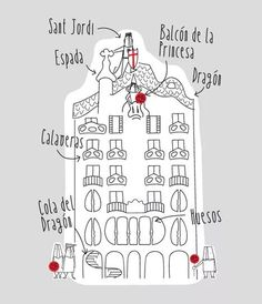 Artists For Kids, Art For Kids, Spring Projects, Art Projects, Lessons For Kids, Art Lessons, Art Espagnole, Antonio Gaudi, Barcelona Travel