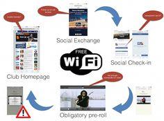 monetize wifi - myndset digital strategy