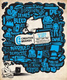 35 Vinatge Style Fantastic Typography Poster Designs