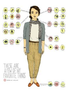 Personal infographic by Rachel Levit  (I LOVE this. It's wonderfully organized and I like how the self-portrait ties it together.)