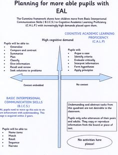 Cummins Framework For Planning With Eal Students  Example