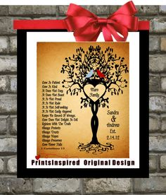 Hey, I found this really awesome Etsy listing at http://www.etsy.com/listing/129656475/anniversary-gift-family-tree-love-birds