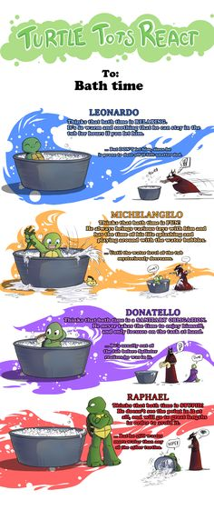 Turtle Tots React - Bath time by Myrling.deviantart.com on @DeviantArt