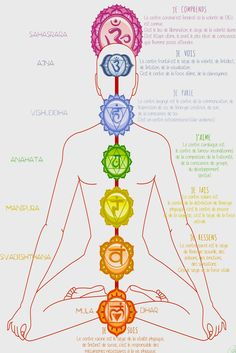 Reiki - LES CHAKRAS - Yoga et Energies Amazing Secret Discovered by Middle-Aged Construction Worker Releases Healing Energy Through The Palm of His Hands. Cures Diseases and Ailments Just By Touching Them. And Even Heals People Over Vast Distances. 7 Chakras, Sept Chakras, Yoga Inspiration, Fitness Inspiration, Yoga Fitness, Usui Reiki, Learn Reiki, Reiki Healer, Burn Out