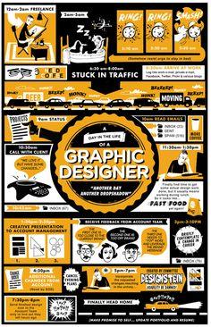 78 best posters design images on pinterest graphics graph infographie 24 heures dans la vie dun graphiste fandeluxe Gallery