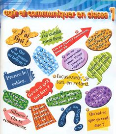 Agir et communiquer en classe 1 use ideas French Teaching Resources, Teaching French, French Basics, Communication Orale, French Education, Core French, French Grammar, French Expressions, French Phrases