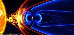 Held in place by Earth's magnetic field, the Van Allen radiation belts swell and shrink in...