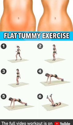 Full Body Gym Workout, Lower Belly Workout, Gym Workout Videos, Gym Workout For Beginners, Workout For Flat Stomach, Fitness Workout For Women, Abs Workout Routines, Fitness Workouts, Flat Tummy Exercises