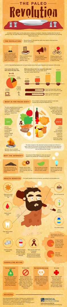 eat clean infographic - new diet with a few modifications