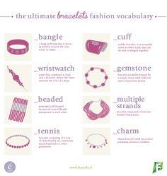 Eccoci ad un nuovo appuntamento con i Fashion Vocabulary di Enérie: questo mese vi parliamo di bracciali. Non perdetevi le definizioni in italiano su Fractals!