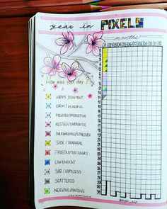Year in Pixels gallery. Wonderful spreads like this beautiful flower-themed one with botanical drawing. For self care in your journal.