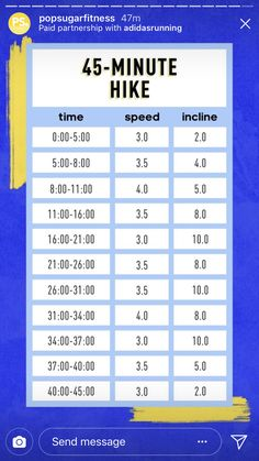 Treadmill Routine, Incline Treadmill, Treadmill Workouts, Elliptical Exercises, Butt Workouts, Hiking Training, Marathon Training, Wellness Fitness, Sala Fitness