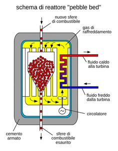 Nuclear power why is it the last option in most countries china says itll have a meltdown proof nuclear reactor ready by next year ccuart Image collections