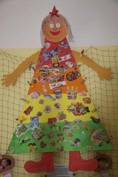 Resultado de imagem para explorar o corpo humano sala 1 ano Preschool Food, Preschool Activities, Healthy Eating Schedule, Smoker Cooking, Cooking Oil, Human Body Activities, Work Meals, Paper Dolls Printable, Food Pyramid