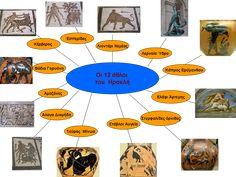 Greek Mythology, Blog, Poster, Diy, Bricolage, Blogging, Do It Yourself, Homemade