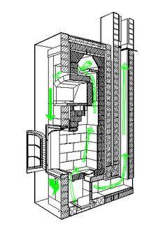 Heat-Kit Online Planning Guide - masonry heater, masonry stove