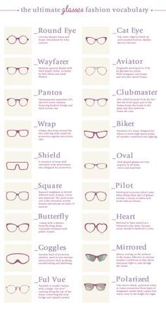 The ultimate glasses fashion vocabularySource: Enerie FashionMore Visual Glossaries (for Her): Backpacks / Bags / Beads / Bobby Pins / Boots / Bra Types / Belt knots / Chain Types / Coats / Collars / Darts / Dress Shapes / Dress Silhouettes / Eyeglass frames / Eyeliner Strokes / Hairstyles / Hangers / Harem Pants / Hats / Heels / Jackets & Coats / Lingerie / Nail shapes / Necklaces / Necklines / Pants / Patterns (Part1) / Patterns (Part 2) / Plaid / Pleats / Puffy Sleeves / Scarf Knots…
