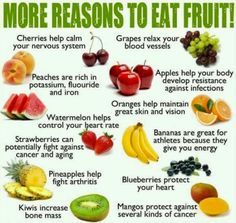 www.savvyhealthcoaching.com: Reasons to Eat Fruit - InternationalDrugMart.com Fruit and veggies best for #health #savvyhealth