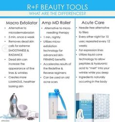 Rodan   Fields has the most amazing tools, all which complement and enhance the results of our regimens! When you bundle a tool with a regimen, you save 20%. Become a Preferred Customer and save another 10% AND get FREE shipping! Message me today to find out what regimen you should be using! #rodanandfields #changingskinchanginglives