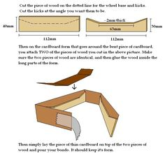 How To Make A Square Fingerboard Mold