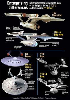 Star Trek: USS Enterprise