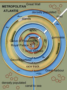 The Legend of Atlantis Map