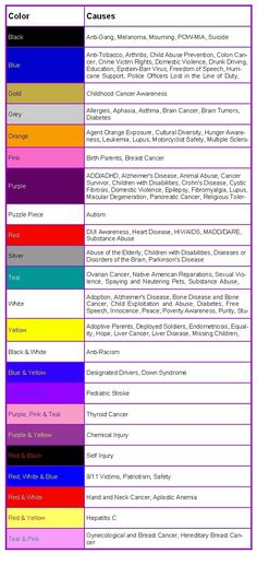 Cancer Ribbon Colors Chart