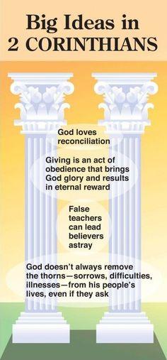 Big Ideas in 2 Corinthians