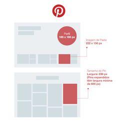 The Ultimate Guide to Social Media Image Sizes Social Media Sizes, Social Media Images, Inbound Marketing, Online Marketing, Content Marketing, Facebook Image Sizes, Linkedin Image, Web Design, Graphic Design