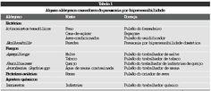 Moreira Jr Editora | RBM Revista Brasileira de Medicina
