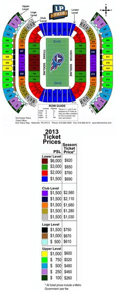 Tennessee Titans | Stadium - LP Field Seating Chart