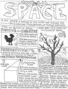 Space, Elements of Art Mini Art Lesson: Middle School Art, High School Art - Art Education ideas Back To School Art, Middle School Art Projects, High School Art, School Ideas, Drawing Lessons, Art Lessons, Drawing Art, Elements Of Art Space, Art Doodle