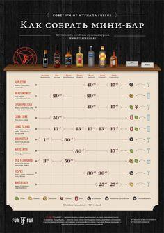 Инфографика: мини-бар на все случаи жизни!