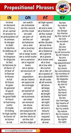 Prepositional Phrases List in English - English Grammar Here English Learning Spoken, Teaching English Grammar, Learn English Words, English Language Learning, Grammar Lessons, English Grammar Rules, Sms Language, Teaching Spanish, French Language