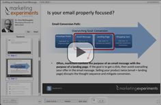 {Crafting an Engaging Email Message} How a properly focused email message can increase conversion by 85% (a special live optimization clinic)