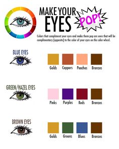 What colors will make your eyes pop?