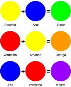 0b43a4329c1 As cores têm que estar relacionadas de maneira correta. E com o auxílio do  circulo cromático