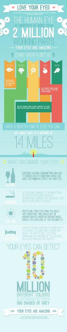 The human eye #infographic