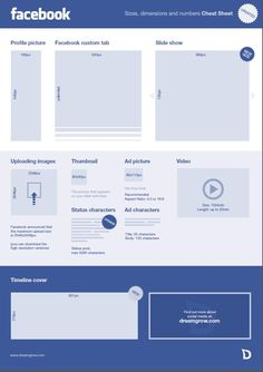we are social Facebook Image Dimensions, Facebook Image Sizes, Facebook Business, Facebook Marketing, Digital Marketing, Media Marketing, Social Marketing, Marketing Strategies, Online Marketing