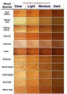 Colors of Wood (helpful for hair color descriptions) I like the red alder in the light and the cherry in the light.