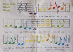 Baa Baa Black Sheep - Xylophone