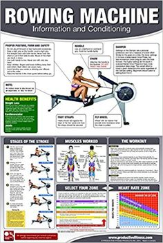 Rowing Machine Poster/Chart: How to use a rower - How to use an Erg - Full Body Workout Laminated - 24x36 inches: Mike Jespersen: 9781926534565: AmazonSmile: Books