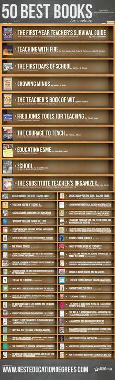 Top 50 books for teachers