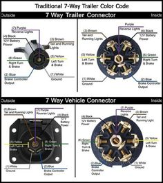 wiring diagram for semi plug  Google Search | Stuff | Pinterest | Diagram, Google and Searching