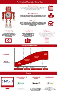 HR Recruitment Infographic - The Benefits of Automated Onboarding
