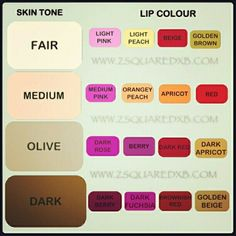 What color of lipstick 2 use 4 each skin tone