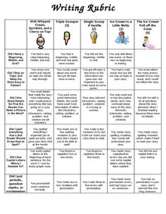 Kid Friendly Narrative Writing Rubric