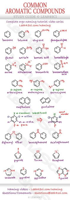 Naming Common Aromatic Compounds Cheat Sheet Study Guide Chemistry Help, Chemistry Basics, Chemistry Classroom, Chemistry Notes, Teaching Chemistry, Chemistry Lessons, Science Chemistry, Physical Science, Science Education