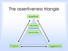 ... Assertive Communication Quote ...