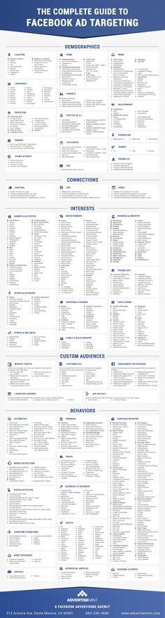 Facebook advertising works because it allows you to hyper-target specific audiences. See this list of hundreds of Facebook ad targeting and audience segmentation choices, grouped into 5 categories.